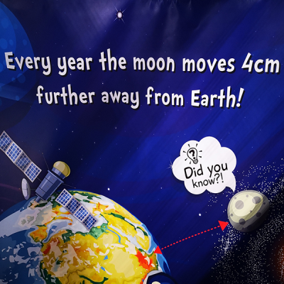Facts about earth picture
